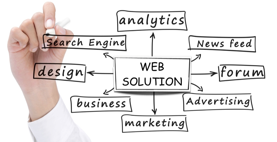 ICTKing_WebSolutions